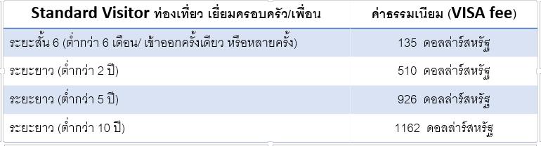 fee 1