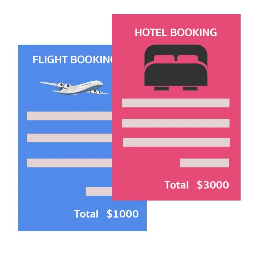 จองโรงแรม จองตั๋วเครื่องบิน ประกัน การ เดินทาง
