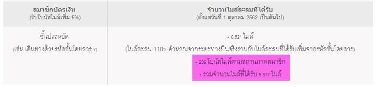 การบินไทย ลงรายละเอียดผิดพลาด