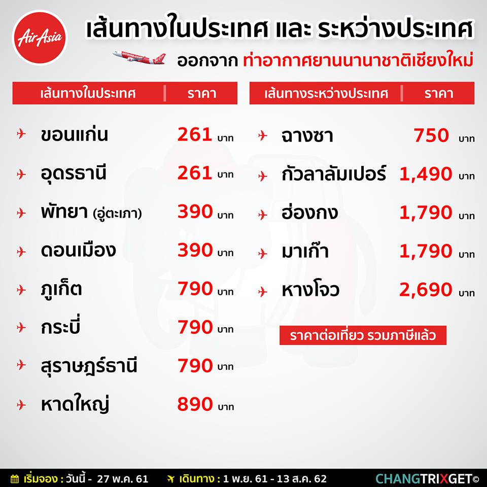 AirAsia-BIG-Sale-Domestic-From-CNX
