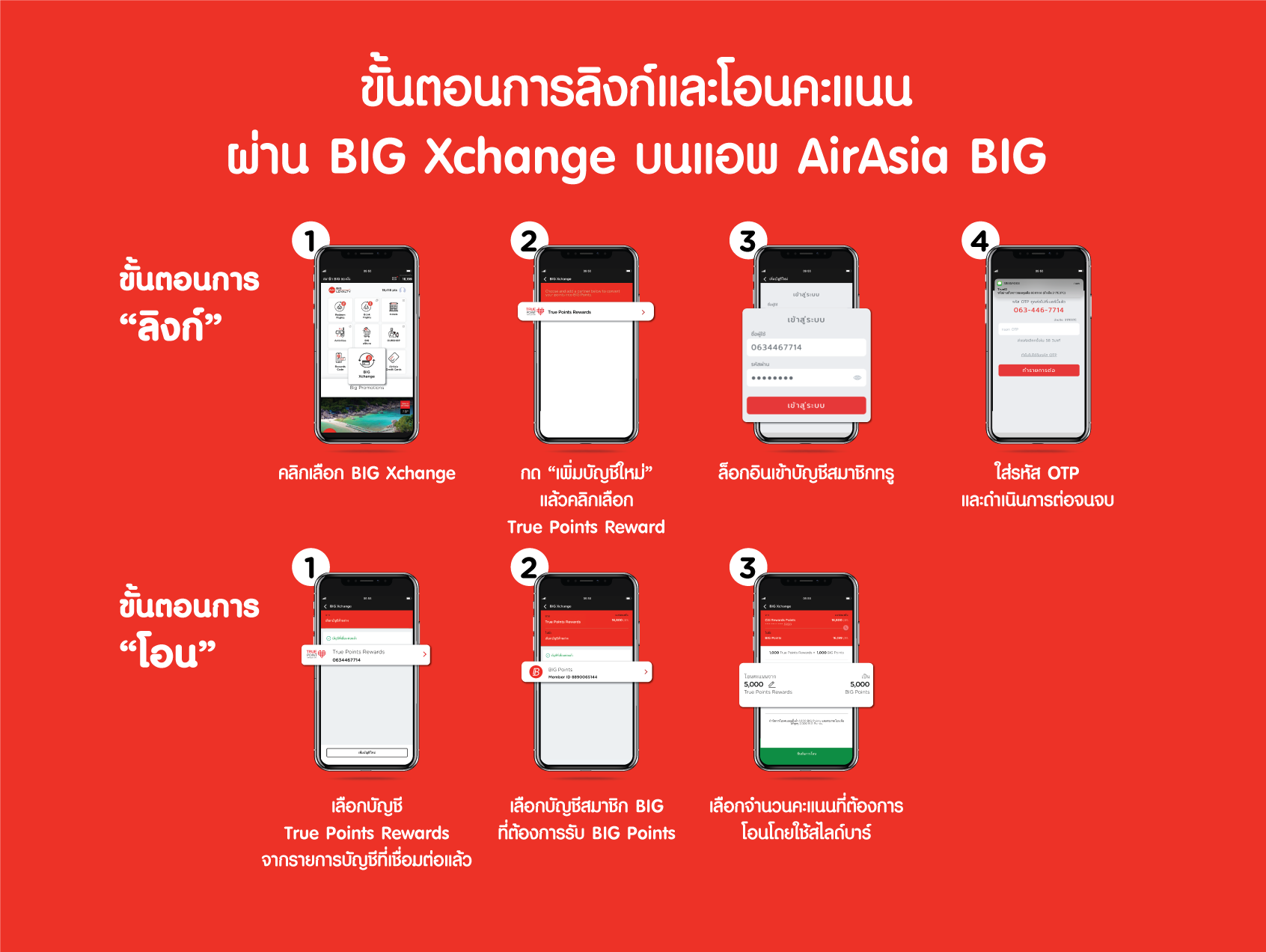 trueyou-procedure-add-transfer-to-airasiabig-big-xchange