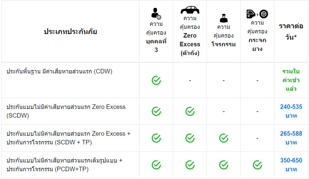 insurance-drivehub