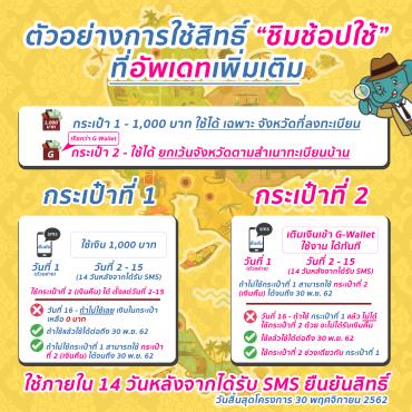 free-1000-baht-new-condition-from-ministry-of-finance เงินท่องเที่ยว ชิมช้อปใช้ กระทรวงการคลัง