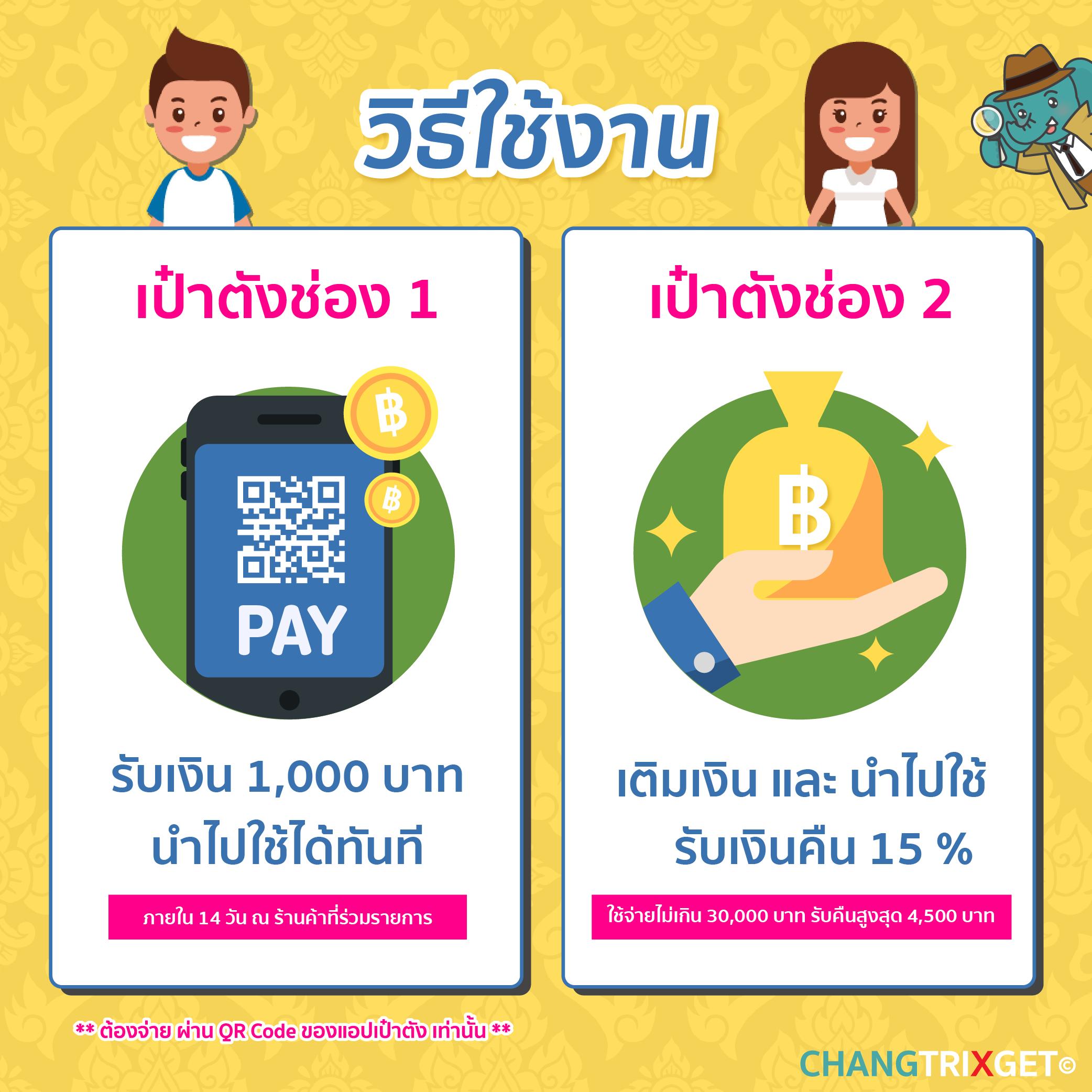 use-free-1000-baht-travel-free-Ministry of Finance- กระทรวงการคลัง เงินท่องเที่ยว ชิมช้อปใช้