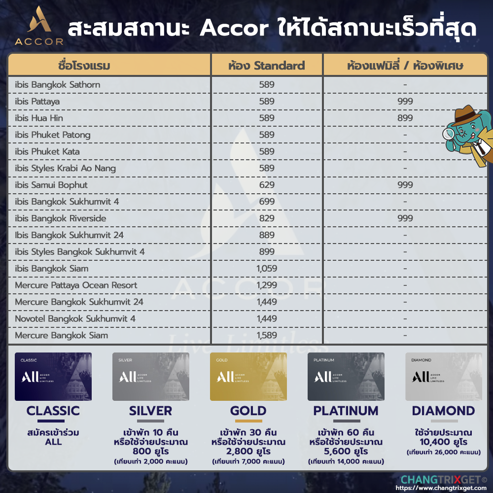 ibis-erawan-sale-589-status-point-accor