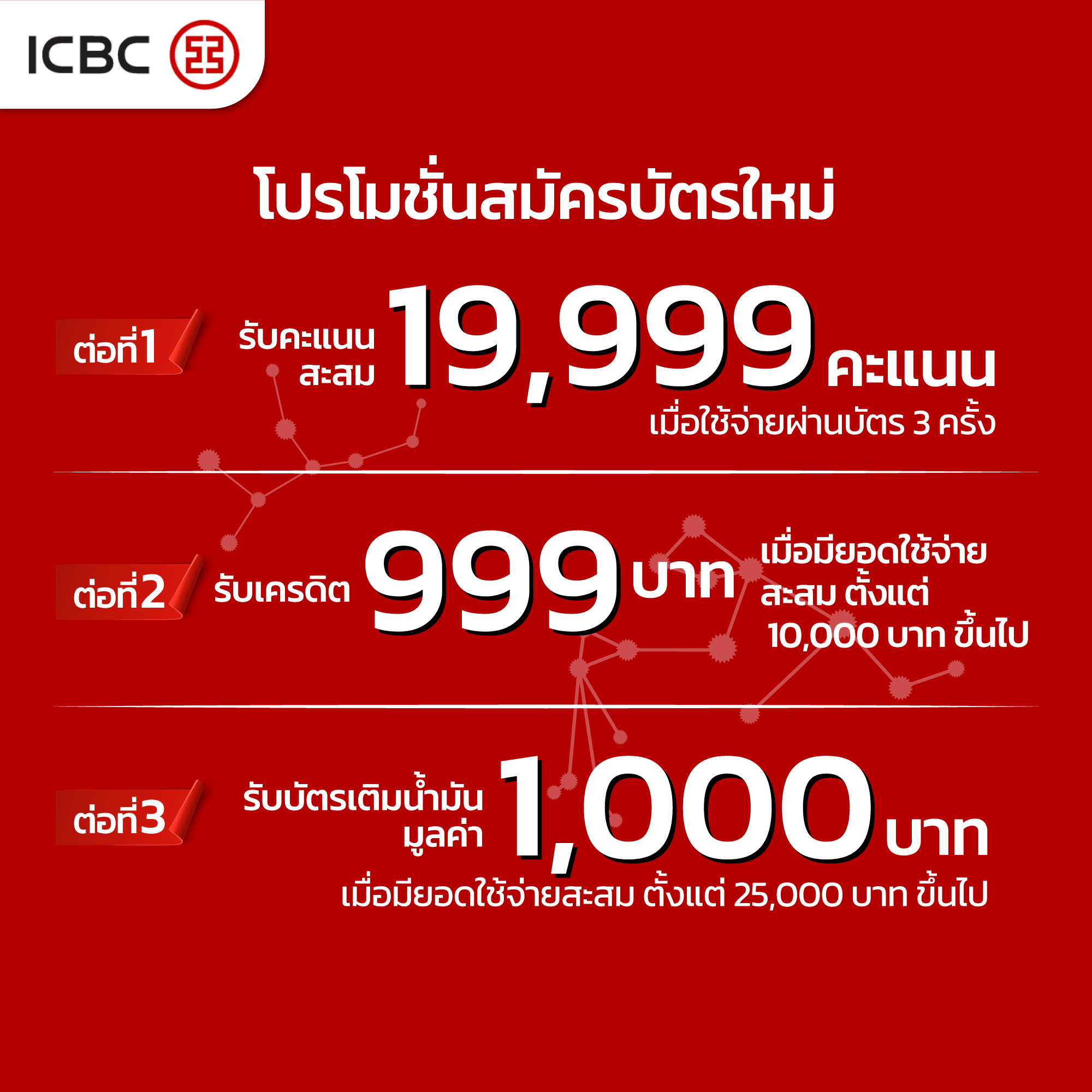 promotion-icbc-thai-credit-card